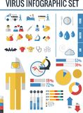 Medyczny Infographic szablon Fotografia Stock