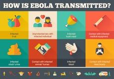 Medyczny Infographic szablon Zdjęcia Royalty Free