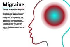 Medyczny infographic szablon - migrena, migrena Ludzkiej głowy sylwetka z bólową umiejscawianie znaka oceną kosmos kopii ilustracja wektor