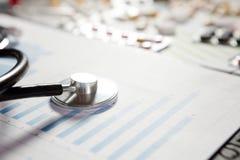 Medyczny marketing i opieki zdrowotnej biznesowa analiza donosimy z wykresem zdjęcia stock