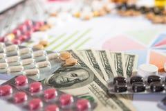 Medyczny marketing i opieki zdrowotnej biznesowa analiza donosimy z wykresem obrazy royalty free