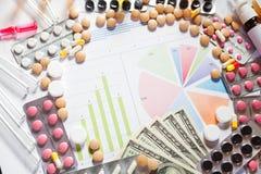 Medyczny marketing i opieki zdrowotnej biznesowa analiza donosimy z wykresem fotografia stock