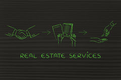 Meet up, sign the contract, get the house: real estate services Royalty Free Stock Photography