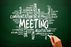 MEETING business concept words cloud, presentation background stock photo
