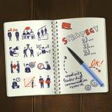 Meeting Sketch Notepad Royalty Free Stock Photos