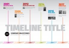 Meilenstein-Zeitachse-Schablone Vector Infographic Company vektor abbildung