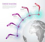 MEILENSTEIN-Zeitlinie Vektorschablone Infographic Start Stockfoto