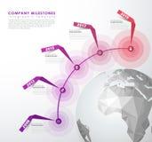 MEILENSTEIN-Zeitlinie Vektorschablone Infographic Start Lizenzfreies Stockfoto