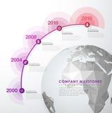 MEILENSTEIN-Zeitlinie Vektorschablone Infographic Start Lizenzfreies Stockbild