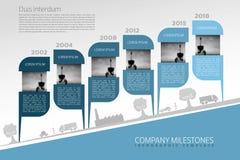 Meilensteine Vector Infographic Company Lizenzfreie Stockfotografie