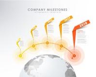 MEILENSTEINzeitachse-Vektorschablone Infographic Start Lizenzfreies Stockbild