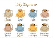 Mein Espresso lizenzfreie abbildung