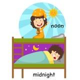 Meio-dia e meia-noite opostos ilustração stock