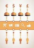 Meios sociais e monetização em linha dos dados Fotografia de Stock Royalty Free