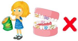 Meisje die spaanders en bacteriën in mond eten Royalty-vrije Stock Afbeeldingen