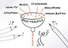 Mejor práctica ilustración del vector
