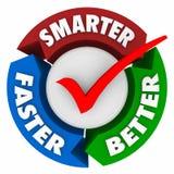 Mejores palabras más rápidas más elegantes perfeccionan el control bien escogido Mark Circle libre illustration