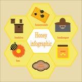Mel e abelha infographic Fotos de Stock