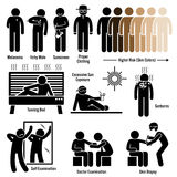 Melanoma Skin Cancer Clipart. Set of illustrations for melanoma skin Cancer cancer disease which include the symptoms, causes, risk factors, and the diagnosis Royalty Free Stock Photography