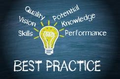 A melhor prática empresarial