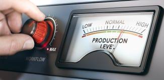 Melhorando trabalhos para controlar o nível da produção Fotografia de Stock Royalty Free