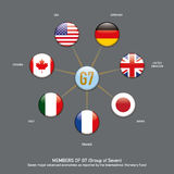 Members of G7 flag buttons infographic Stock Photography