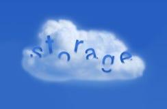 Memoria della nube Immagine Stock Libera da Diritti