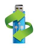 Memoria USB del ordenador alrededor de flechas Fotos de archivo