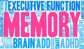 Memory ADHD Word Cloud. On a white background Stock Photography