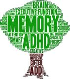 Memory Word Cloud. Memory ADHD word cloud on a white background Royalty Free Stock Photography
