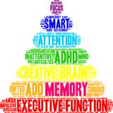 Memory Word Cloud. Memory ADHD word cloud on a white background Stock Photography