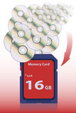 Memory Card with Compact Disc Royalty Free Stock Photo