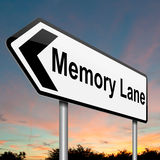 Memory lane concept. Illustration depicting a roadsign with a memory lane concept. Dusk sky background Royalty Free Stock Images