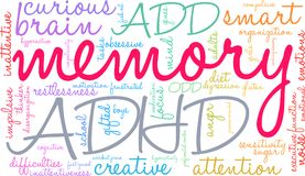 Memory Word Cloud. Memory ADHD word cloud on a white background Stock Photo