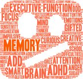 Memory Word Cloud. Memory ADHD word cloud on a white background Stock Image