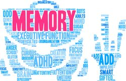 Memory Word Cloud. Memory ADHD word cloud on a white background Stock Images