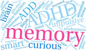 Memory Word Cloud. Memory ADHD word cloud on a white background Royalty Free Stock Image