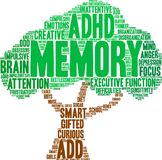 Memory Word Cloud. Memory ADHD word cloud on a white background Royalty Free Stock Photo