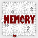 Memory Word Losing Ability Remember Past Events Memorize Mind Re Royalty Free Stock Photos