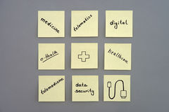 Memos with medical terms and definitions Royalty Free Stock Photo