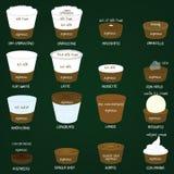 Menú del café en gráfico de color Fotos de archivo