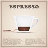 Menú del fondo de la información del café Tipos de las bebidas y stock de ilustración