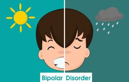 Men with bipolar symptoms or depression and should consult a psychiatrist.  royalty free illustration