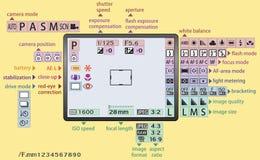 Menú de la cámara digital para aprender o representar los datos - dos vector capas Imagenes de archivo