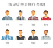 Men Fashion Avatar Evolution Icons Set Royalty Free Stock Photos