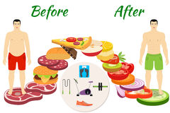 Men before and after the fitness. Fitness and sport, healthy lifestyle, men before and after the diet and fitness Royalty Free Stock Image