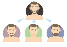 Men`s Esthetic - beard01 royalty free illustration