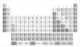 Mendeleev`s table. Grayscale periodic table of elements. Flat vector graphic isolated on white background. Royalty Free Stock Images