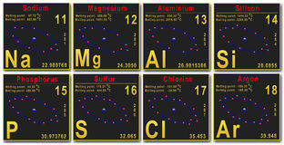 Mendeleev Tabelle - Zeitraum 3 Lizenzfreies Stockfoto