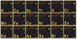 Mendeleev Tabelle - Zeitraum 4 Lizenzfreie Stockfotos